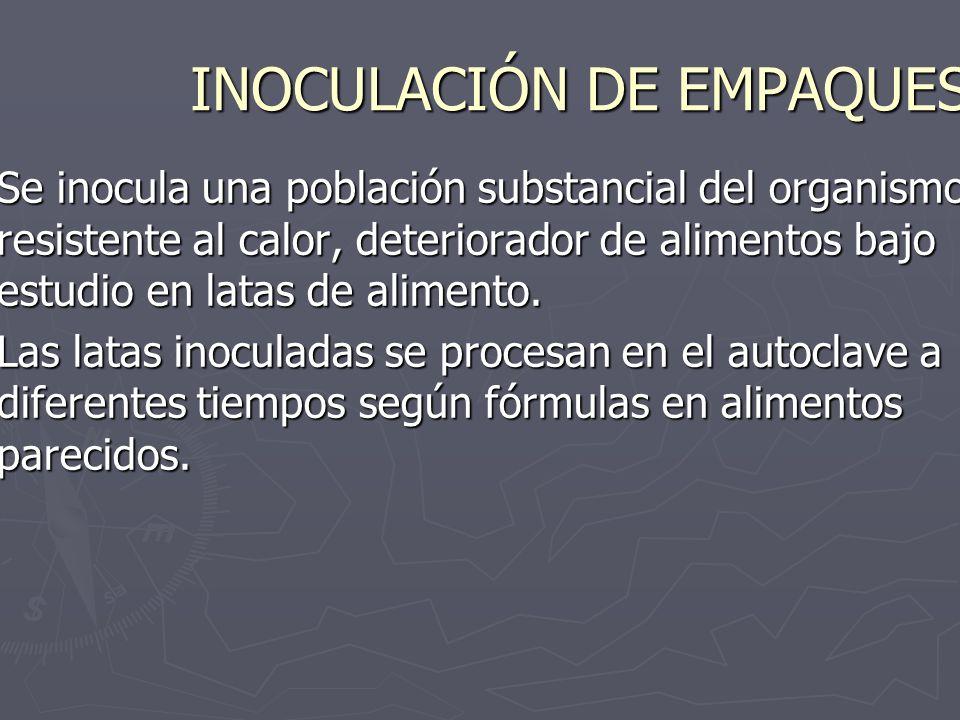 INOCULACIÓN DE EMPAQUES