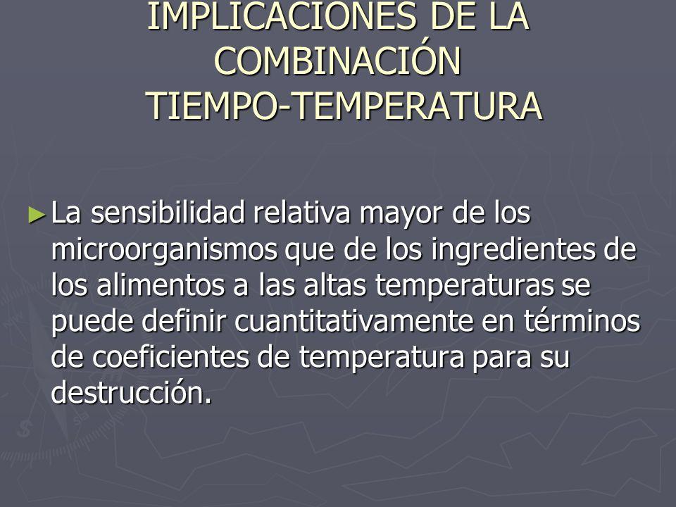 IMPLICACIONES DE LA COMBINACIÓN TIEMPO-TEMPERATURA