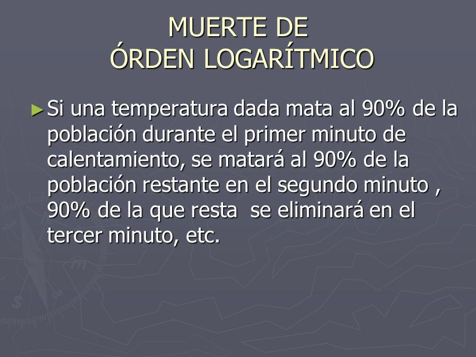 MUERTE DE ÓRDEN LOGARÍTMICO