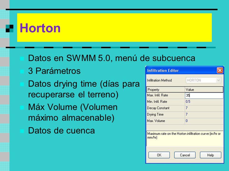 Horton Datos en SWMM 5.0, menú de subcuenca 3 Parámetros