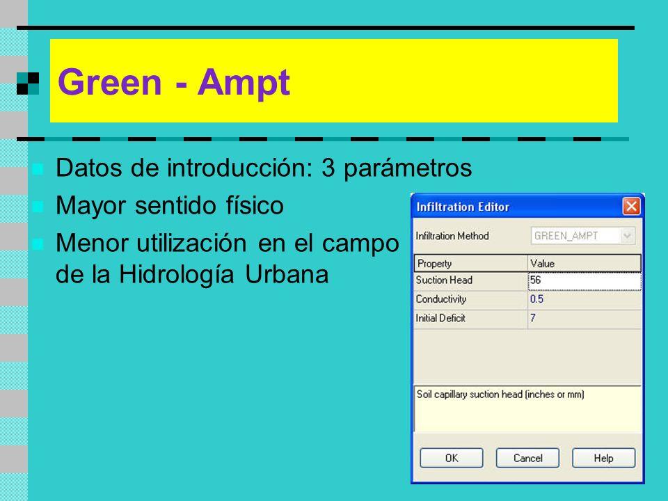Green - Ampt Datos de introducción: 3 parámetros Mayor sentido físico