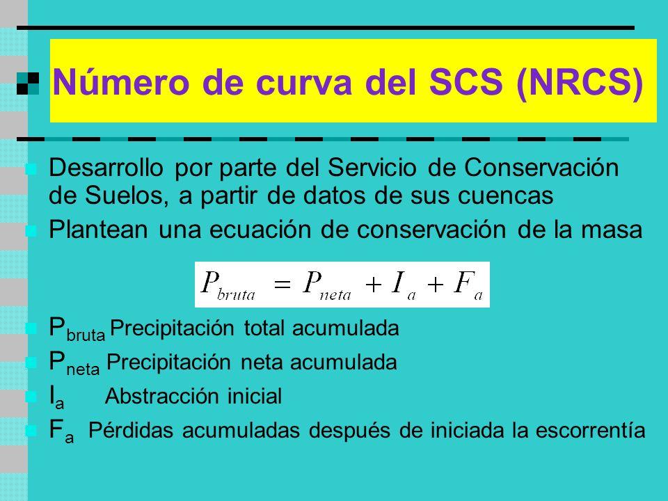 Número de curva del SCS (NRCS)