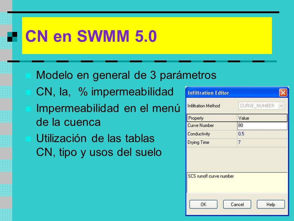 CN en SWMM 5.0 Modelo en general de 3 parámetros