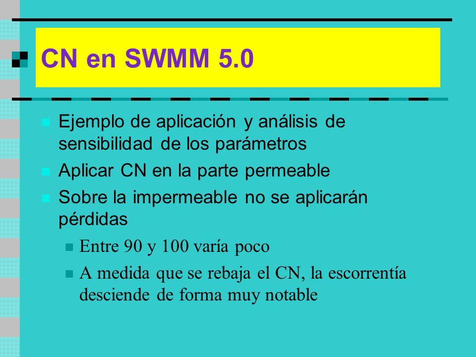 CN en SWMM 5.0Ejemplo de aplicación y análisis de sensibilidad de los parámetros. Aplicar CN en la parte permeable.