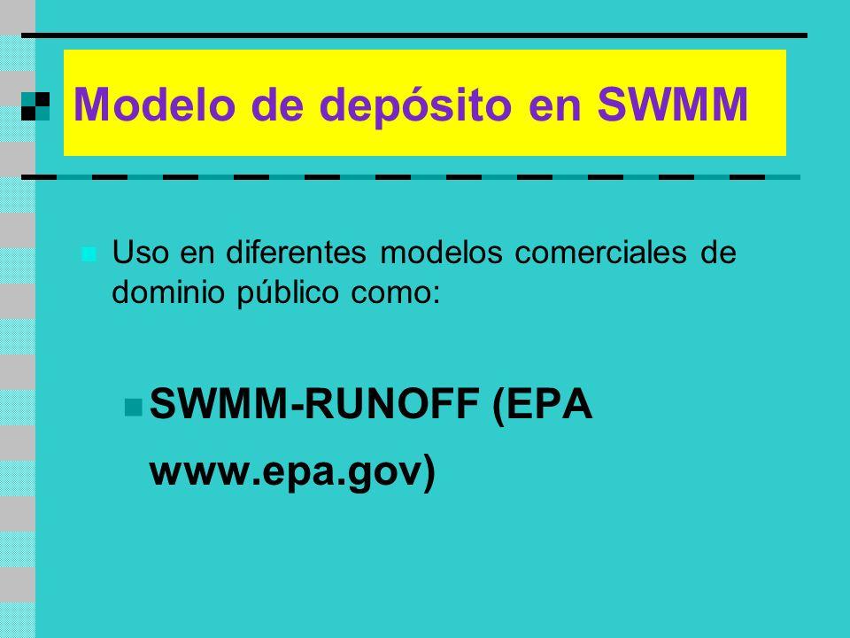 Modelo de depósito en SWMM