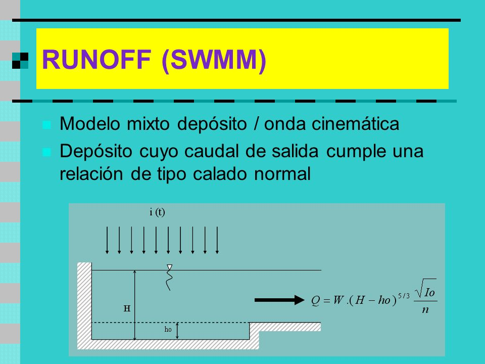 RUNOFF (SWMM) Modelo mixto depósito / onda cinemática
