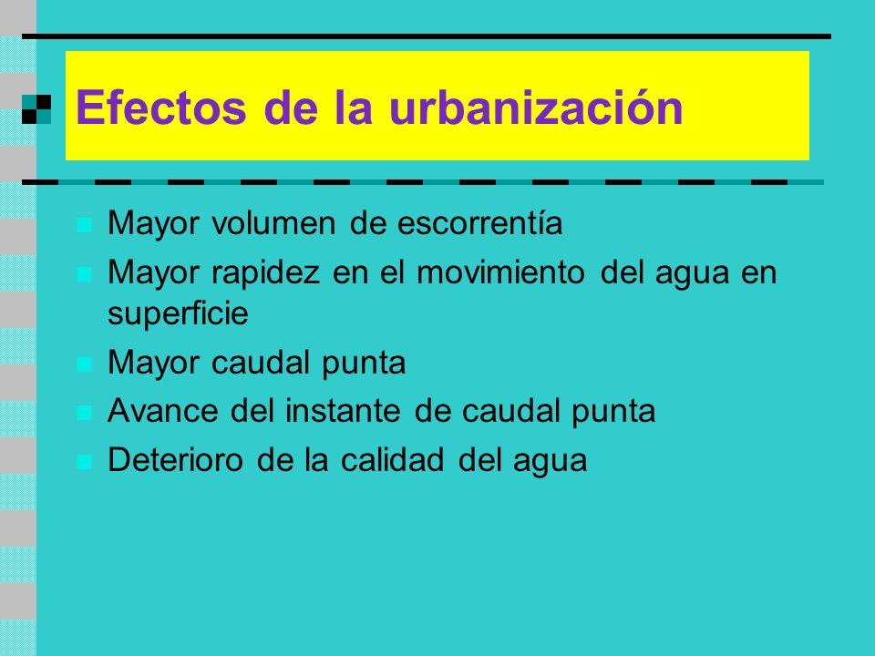 Efectos de la urbanización