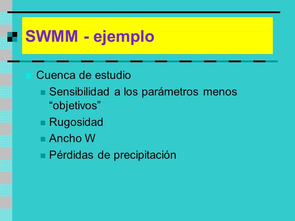 SWMM - ejemplo Cuenca de estudio