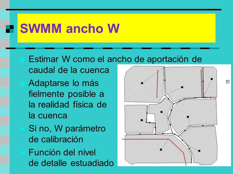 SWMM ancho W Estimar W como el ancho de aportación de caudal de la cuenca.
