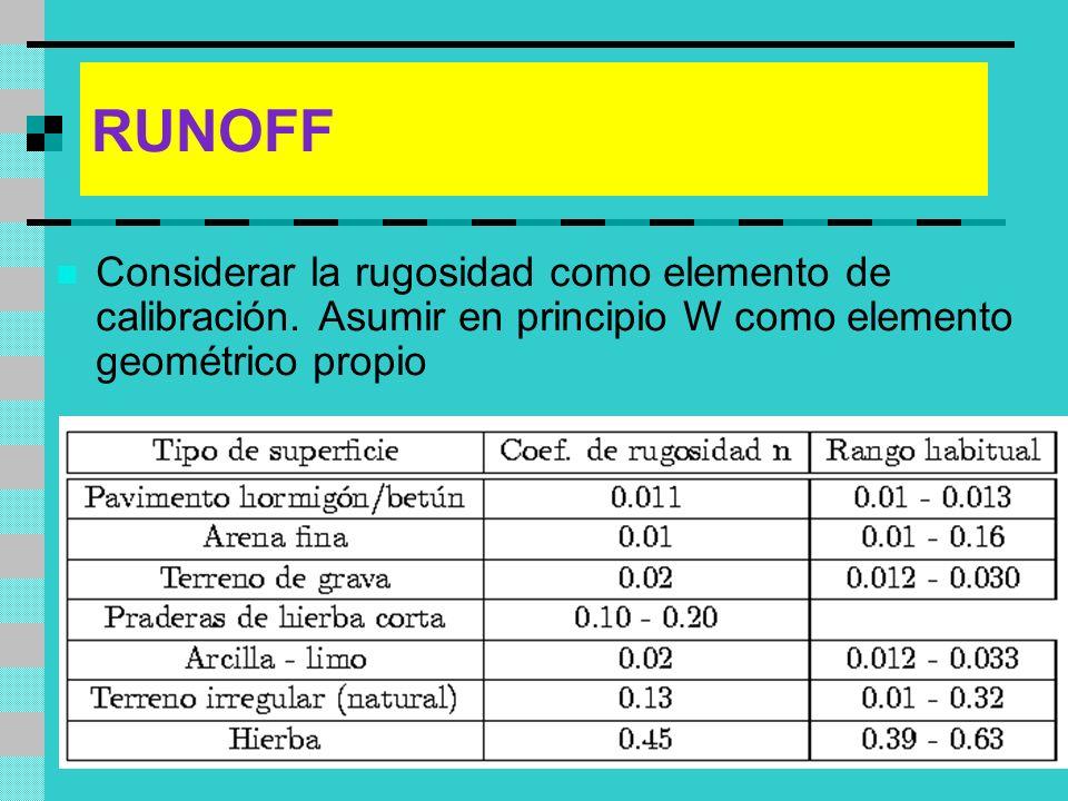 RUNOFF Considerar la rugosidad como elemento de calibración.