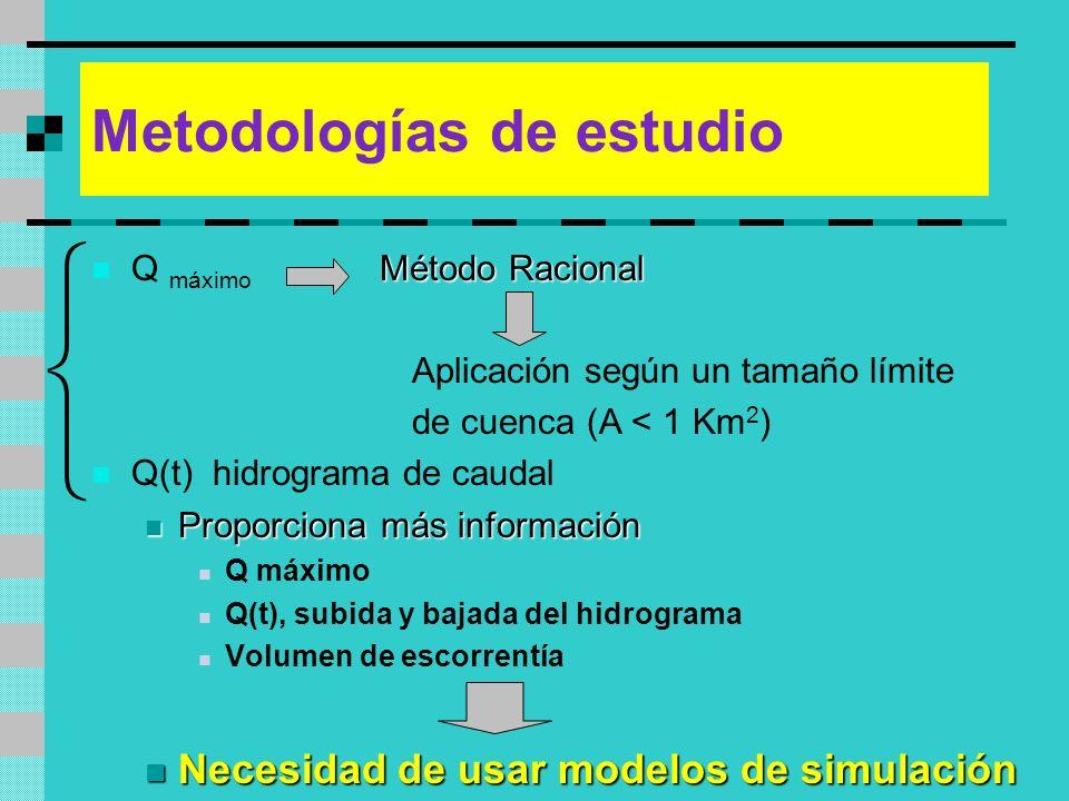 Metodologías de estudio