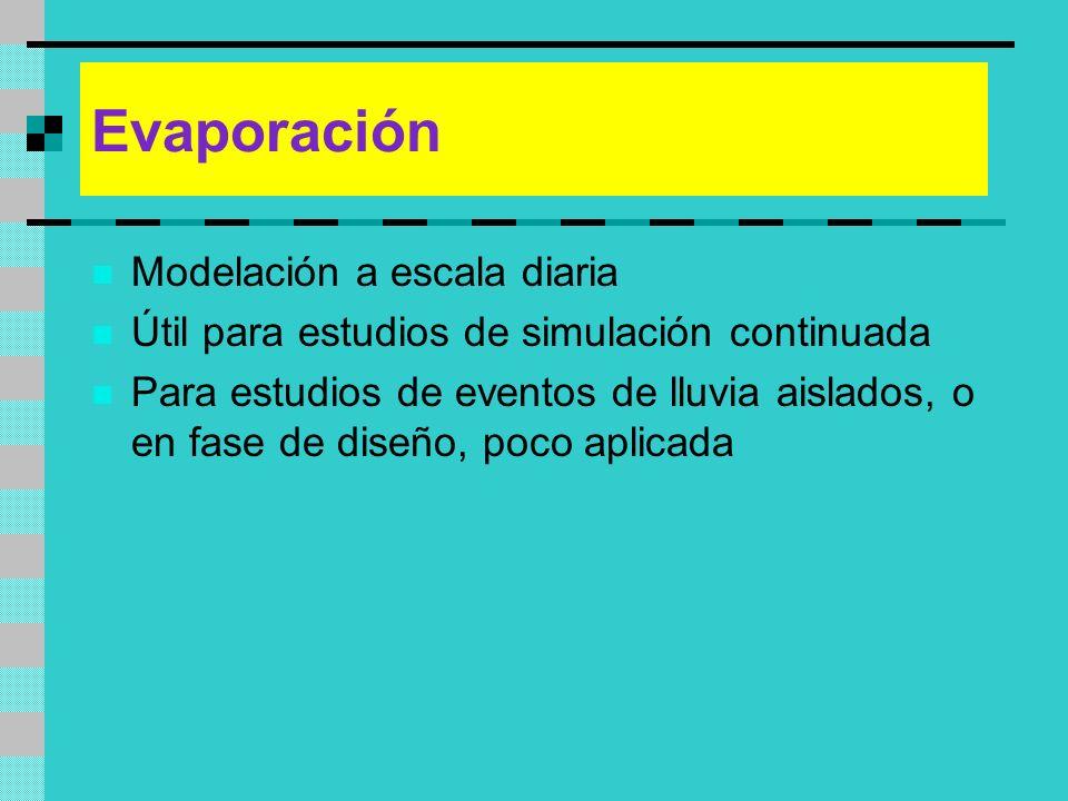 Evaporación Modelación a escala diaria