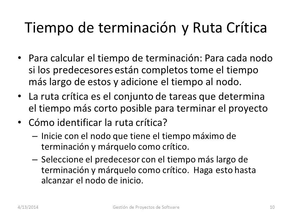 Tiempo de terminación y Ruta Crítica