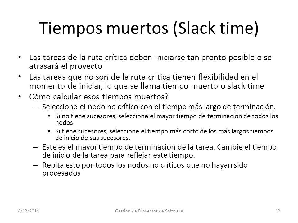 Tiempos muertos (Slack time)