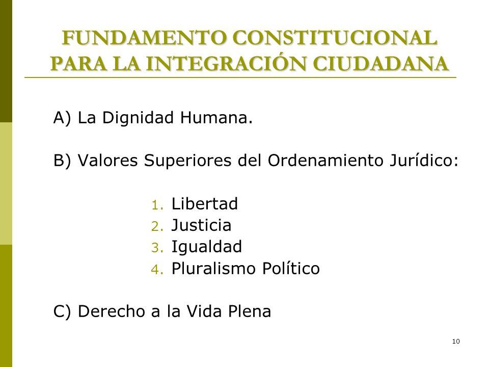 FUNDAMENTO CONSTITUCIONAL PARA LA INTEGRACIÓN CIUDADANA