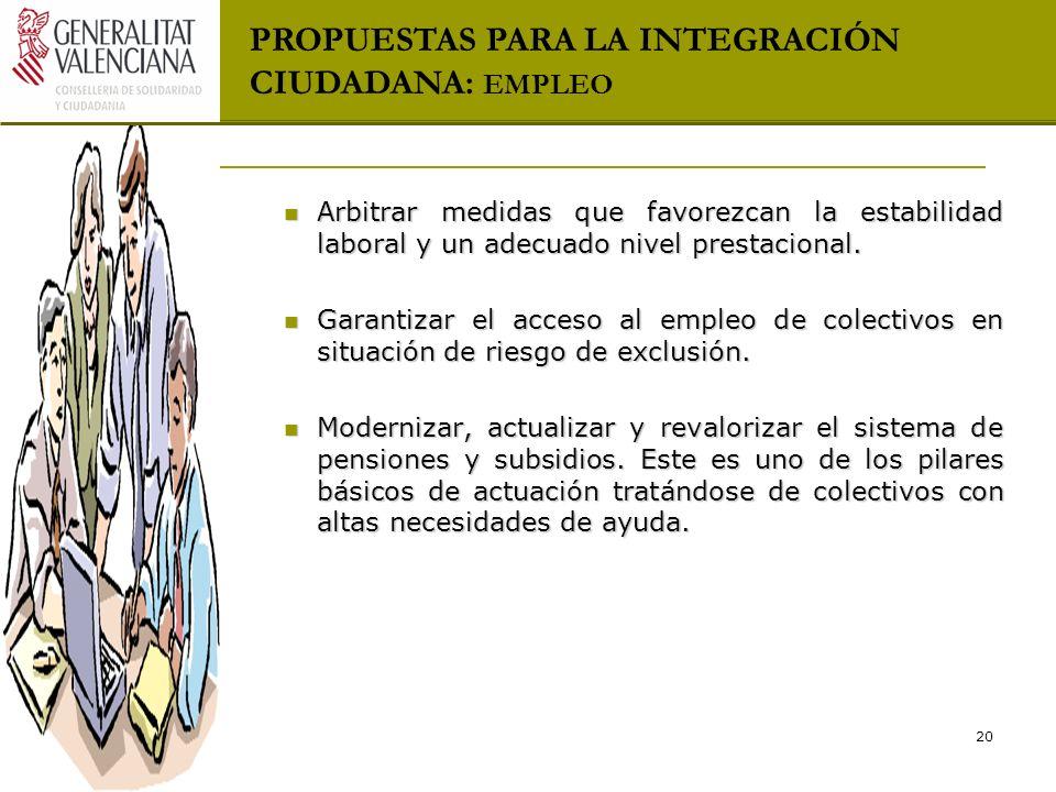 PROPUESTAS PARA LA INTEGRACIÓN CIUDADANA: EMPLEO