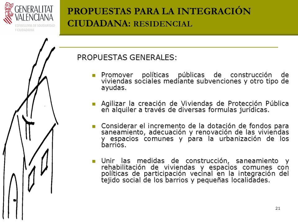 PROPUESTAS PARA LA INTEGRACIÓN CIUDADANA: RESIDENCIAL