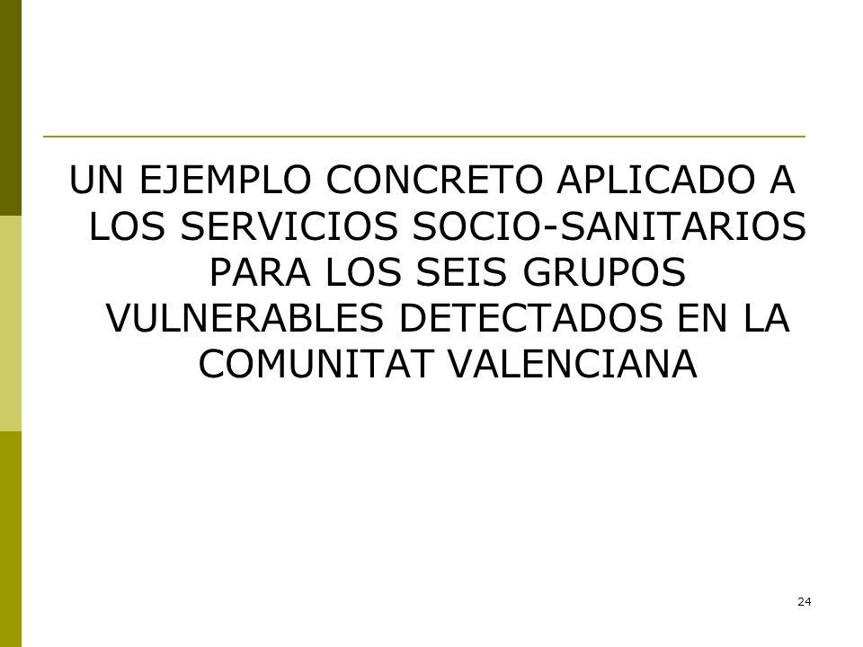 UN EJEMPLO CONCRETO APLICADO A LOS SERVICIOS SOCIO-SANITARIOS PARA LOS SEIS GRUPOS VULNERABLES DETECTADOS EN LA COMUNITAT VALENCIANA