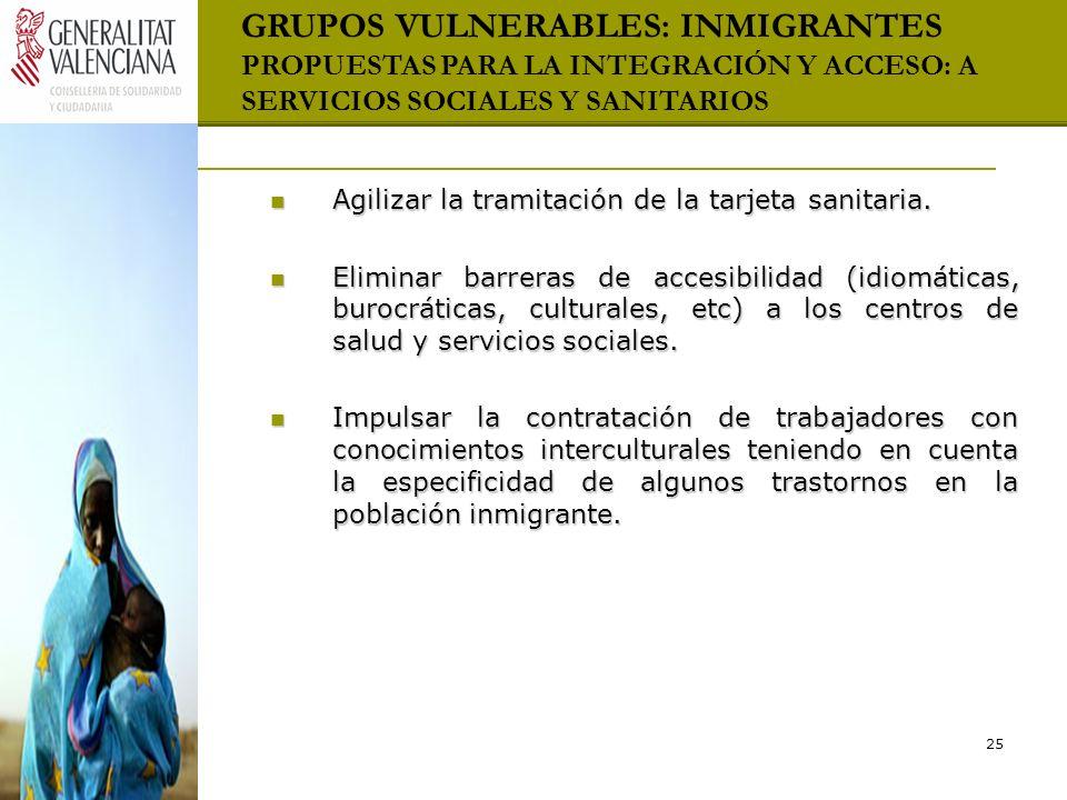 GRUPOS VULNERABLES: INMIGRANTES PROPUESTAS PARA LA INTEGRACIÓN Y ACCESO: A SERVICIOS SOCIALES Y SANITARIOS
