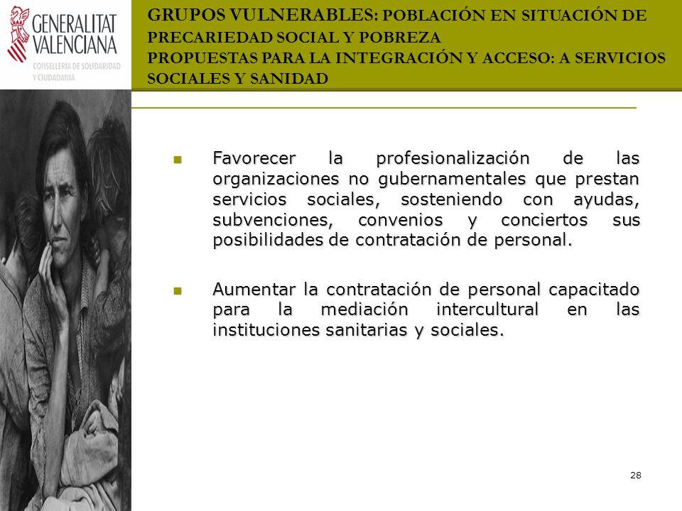 GRUPOS VULNERABLES: POBLACIÓN EN SITUACIÓN DE PRECARIEDAD SOCIAL Y POBREZA PROPUESTAS PARA LA INTEGRACIÓN Y ACCESO: A SERVICIOS SOCIALES Y SANIDAD