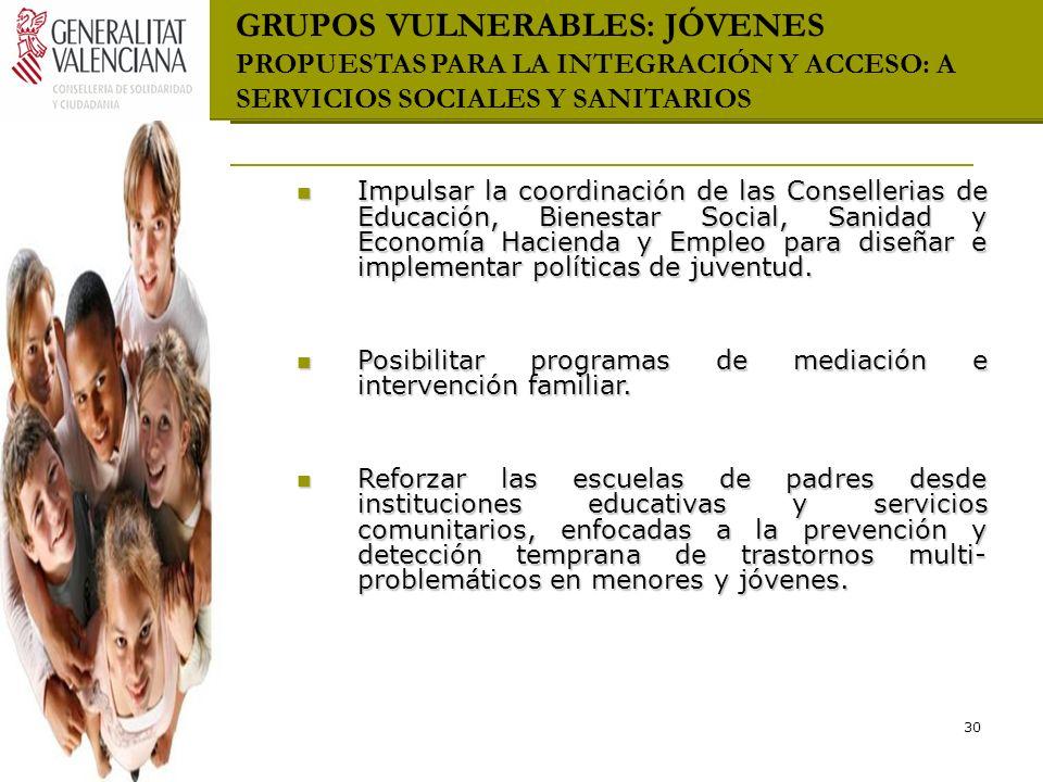 GRUPOS VULNERABLES: JÓVENES PROPUESTAS PARA LA INTEGRACIÓN Y ACCESO: A SERVICIOS SOCIALES Y SANITARIOS