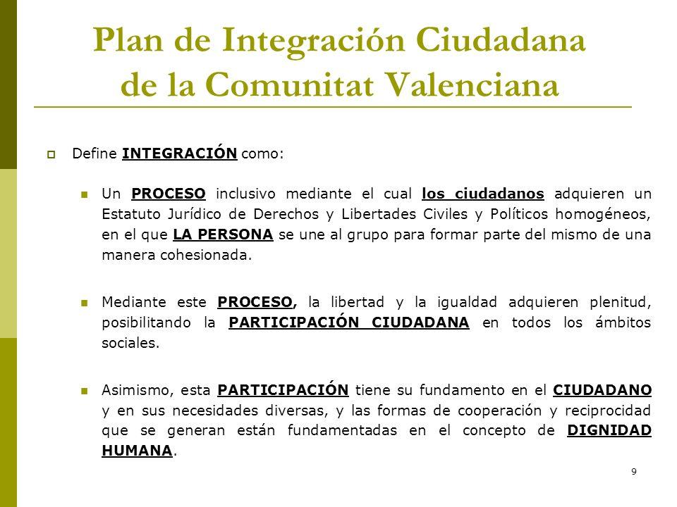 Plan de Integración Ciudadana de la Comunitat Valenciana