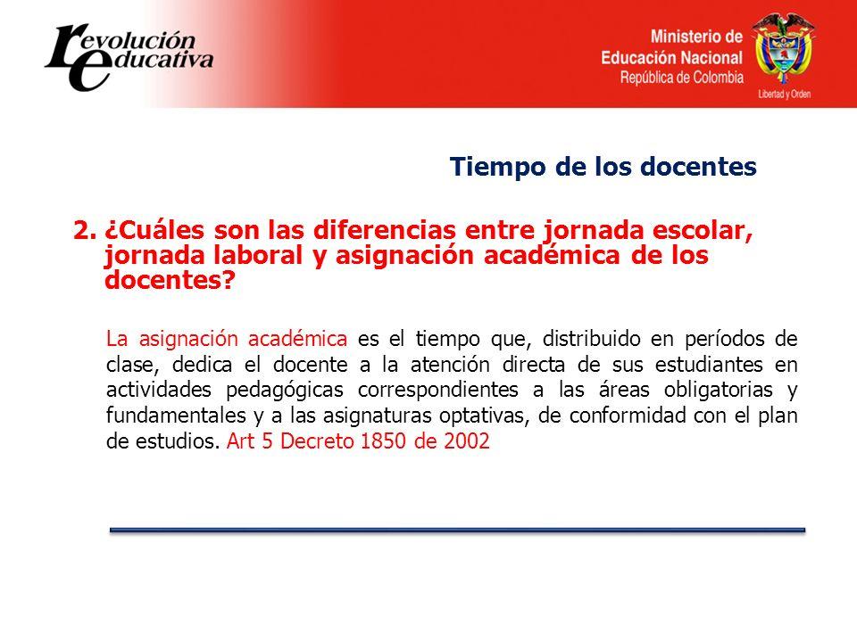 Tiempo de los docentes 2. ¿Cuáles son las diferencias entre jornada escolar, jornada laboral y asignación académica de los docentes