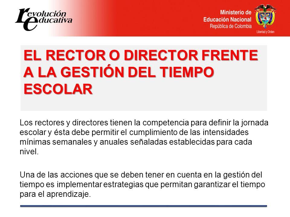 EL RECTOR O DIRECTOR FRENTE A LA GESTIÓN DEL TIEMPO ESCOLAR