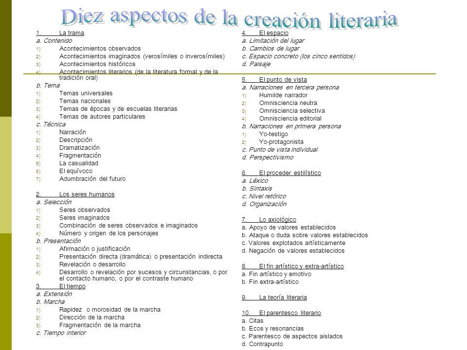 Diez aspectos de la creación literaria