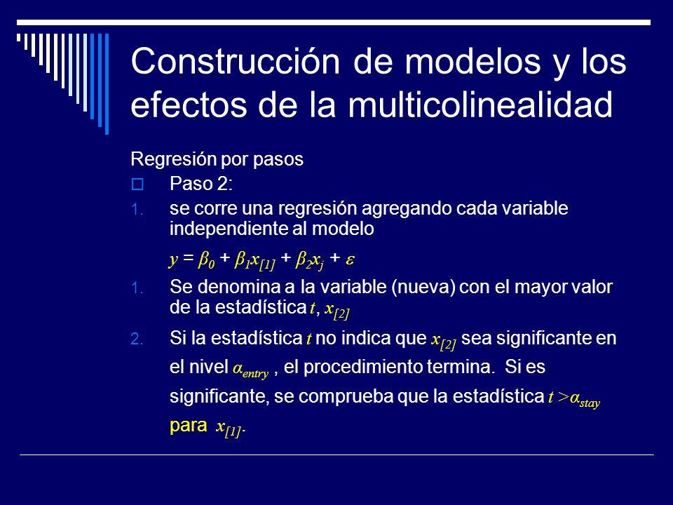 Construcción de modelos y los efectos de la multicolinealidad