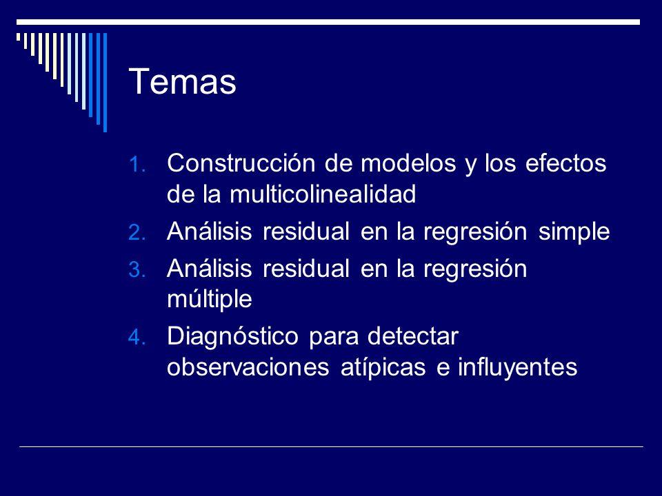 Temas Construcción de modelos y los efectos de la multicolinealidad