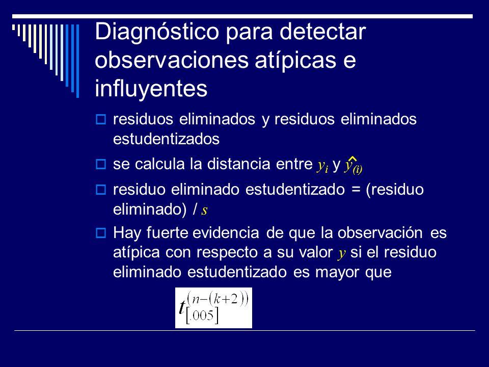 Diagnóstico para detectar observaciones atípicas e influyentes