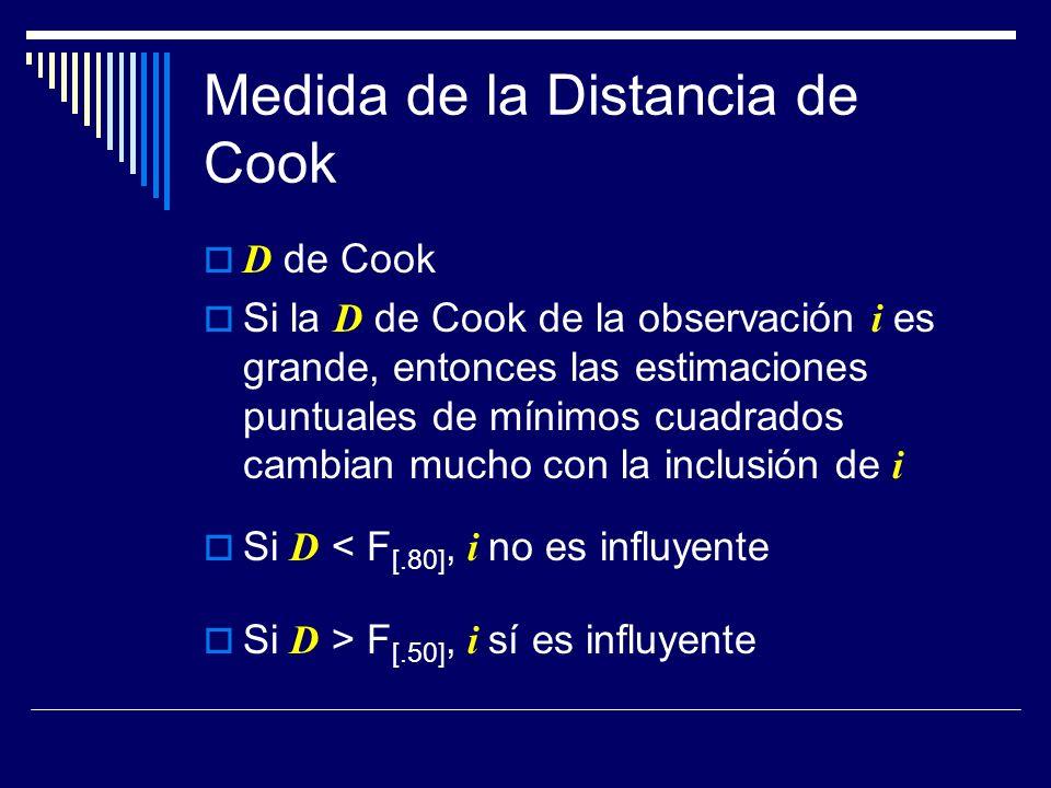 Medida de la Distancia de Cook