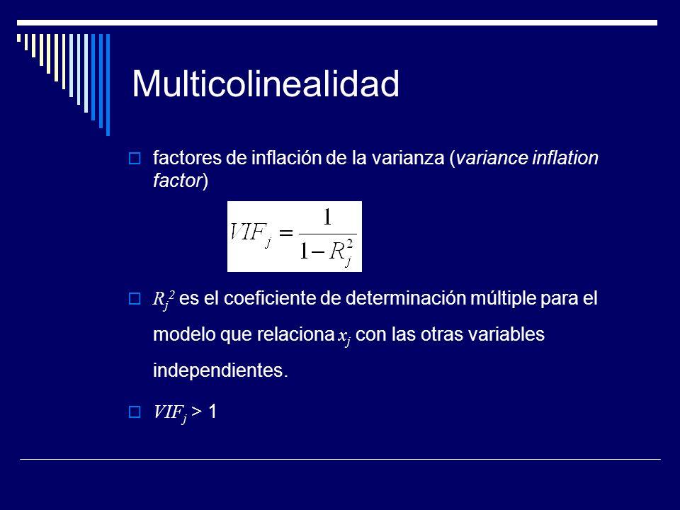 Multicolinealidad factores de inflación de la varianza (variance inflation factor)