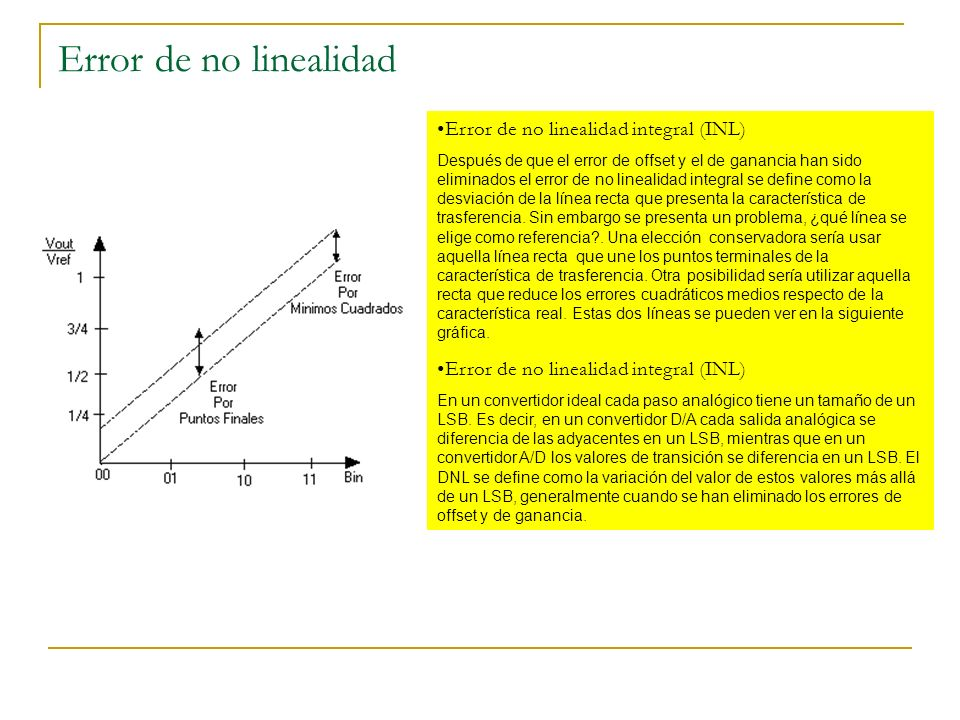 Error de no linealidad Error de no linealidad integral (INL)