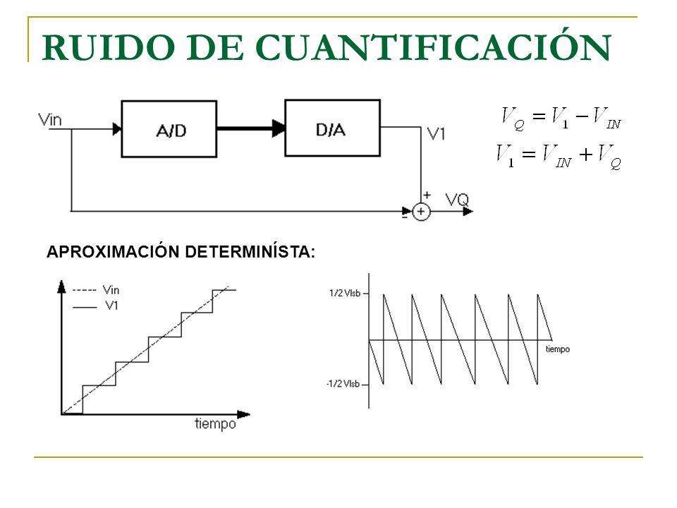 RUIDO DE CUANTIFICACIÓN
