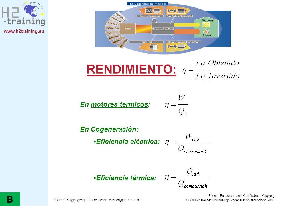 RENDIMIENTO: B En motores térmicos: En Cogeneración: