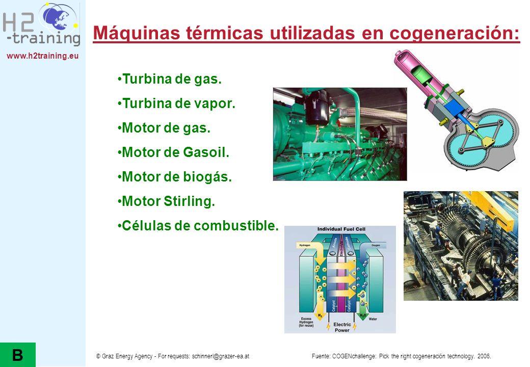 Máquinas térmicas utilizadas en cogeneración: