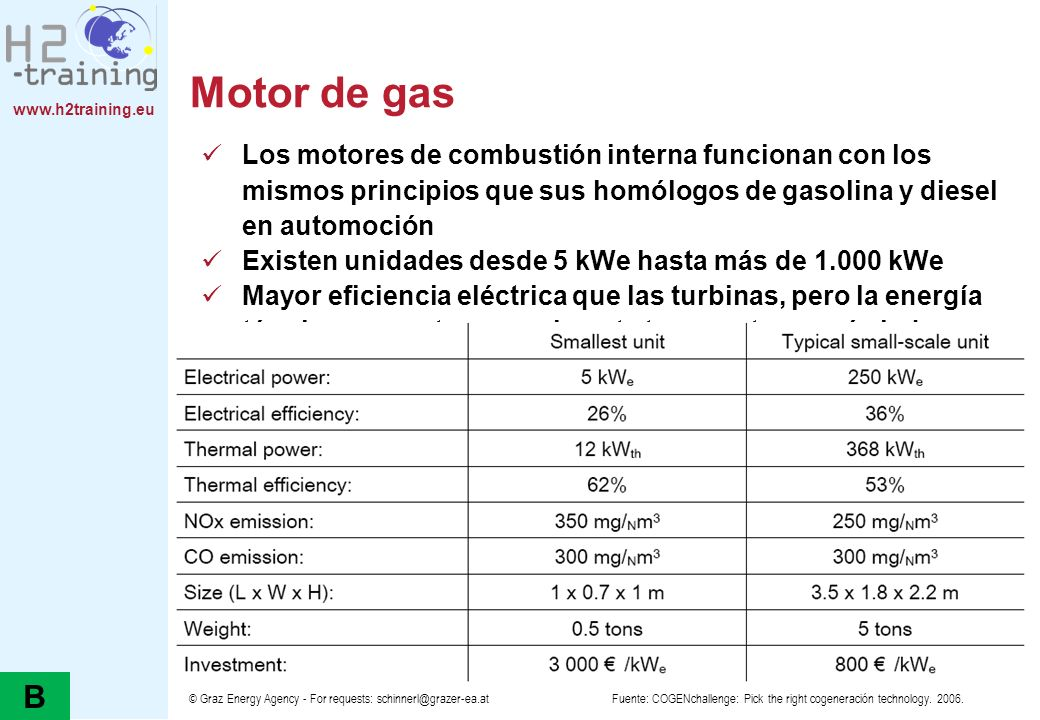 Motor de gas H2 Training Manual. H2 Training Manual.