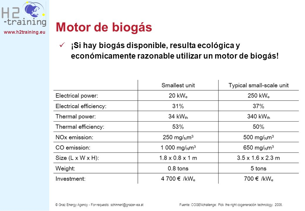 Motor de biogás H2 Training Manual. H2 Training Manual.