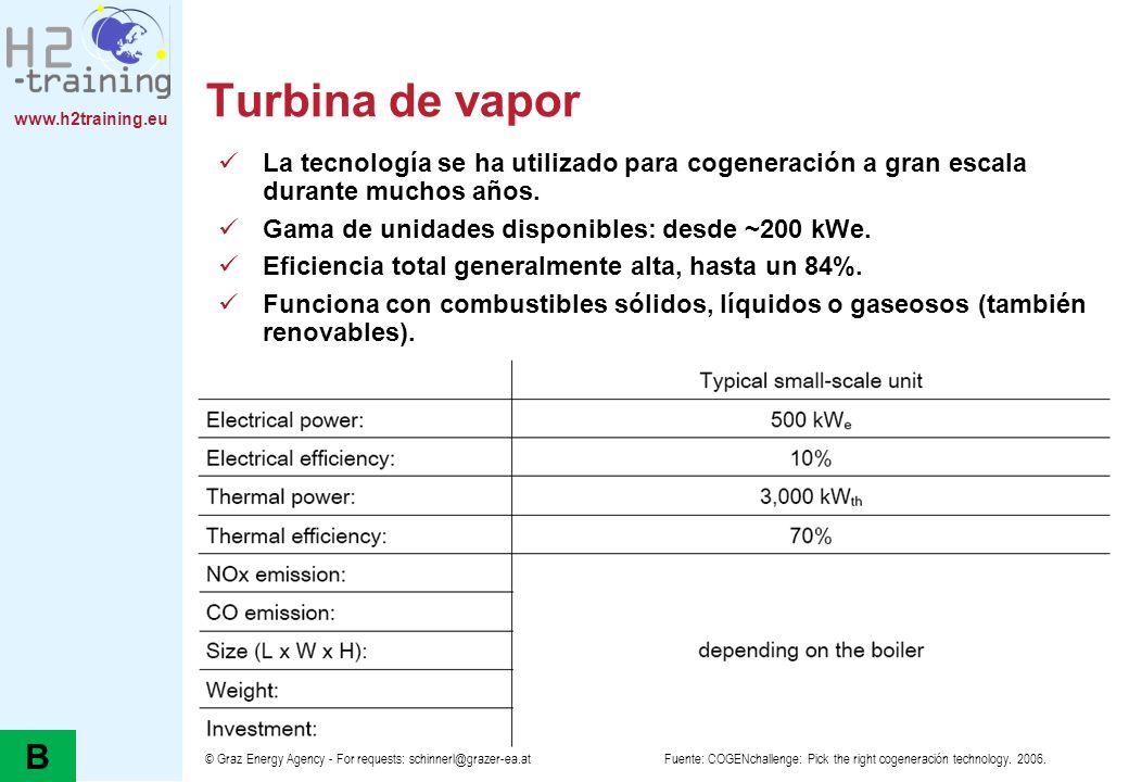 Turbina de vapor H2 Training Manual. H2 Training Manual. La tecnología se ha utilizado para cogeneración a gran escala durante muchos años.