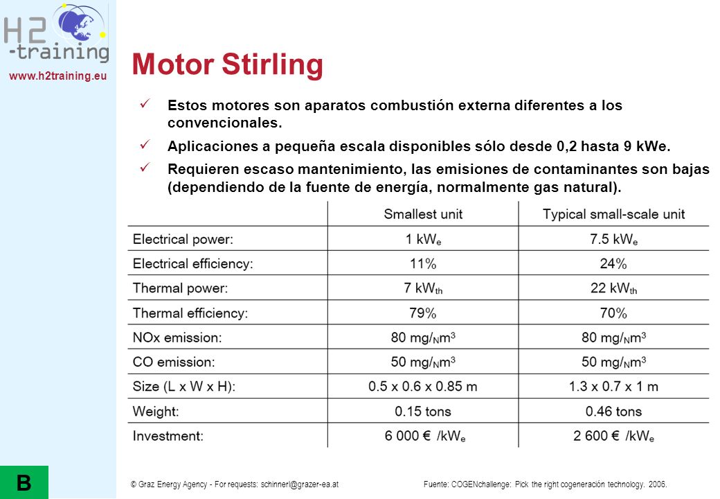 Motor Stirling H2 Training Manual. H2 Training Manual. Estos motores son aparatos combustión externa diferentes a los convencionales.