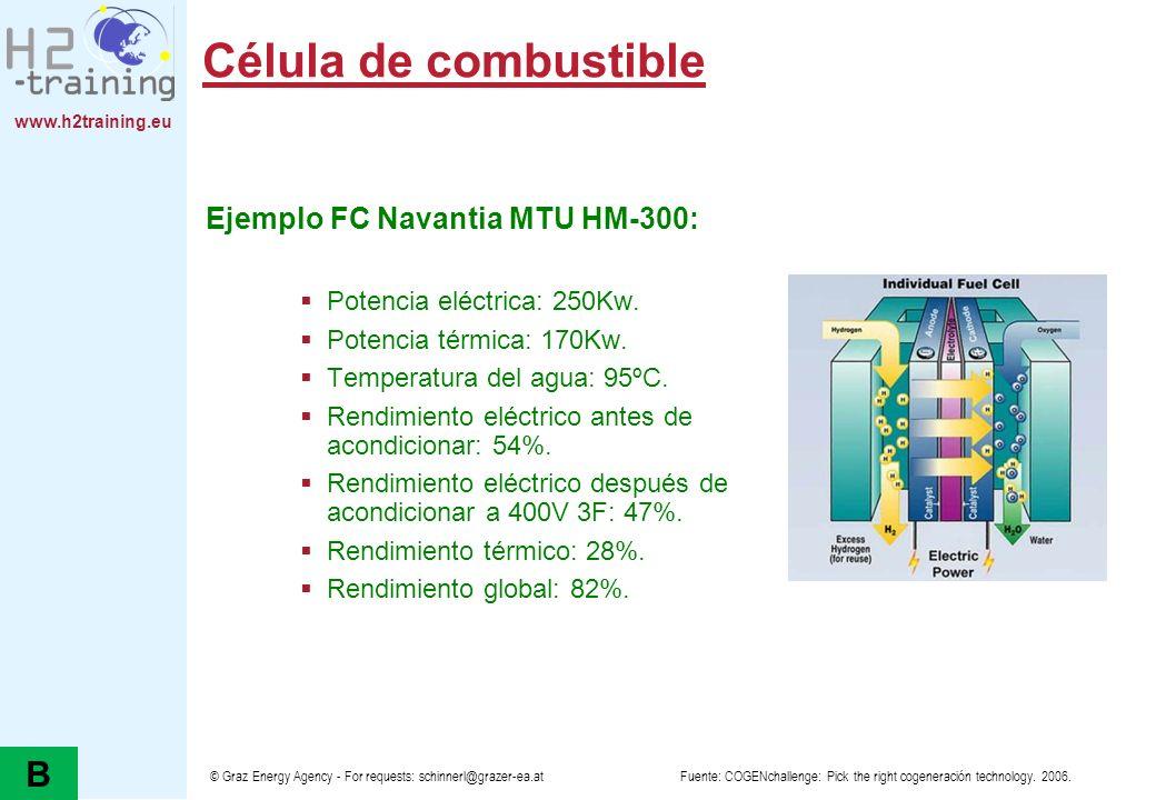 Célula de combustible B Ejemplo FC Navantia MTU HM-300: