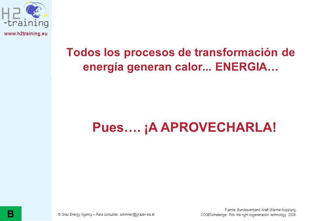 H2 Training Manual Todos los procesos de transformación de energía generan calor... ENERGIA… Pues…. ¡A APROVECHARLA!