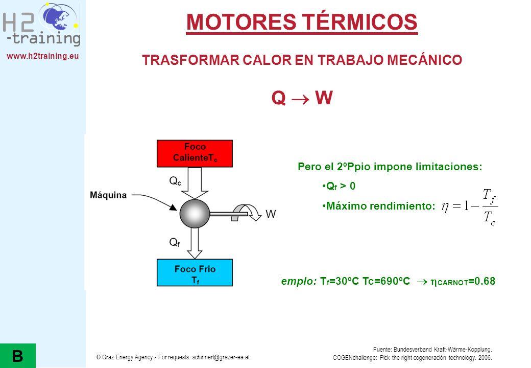 MOTORES TÉRMICOS TRASFORMAR CALOR EN TRABAJO MECÁNICO Q  W