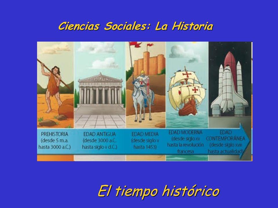 Ciencias Sociales: La Historia