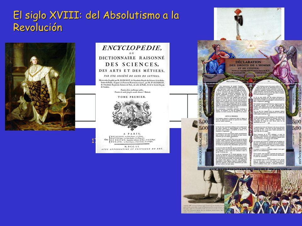 El siglo XVIII: del Absolutismo a la Revolución