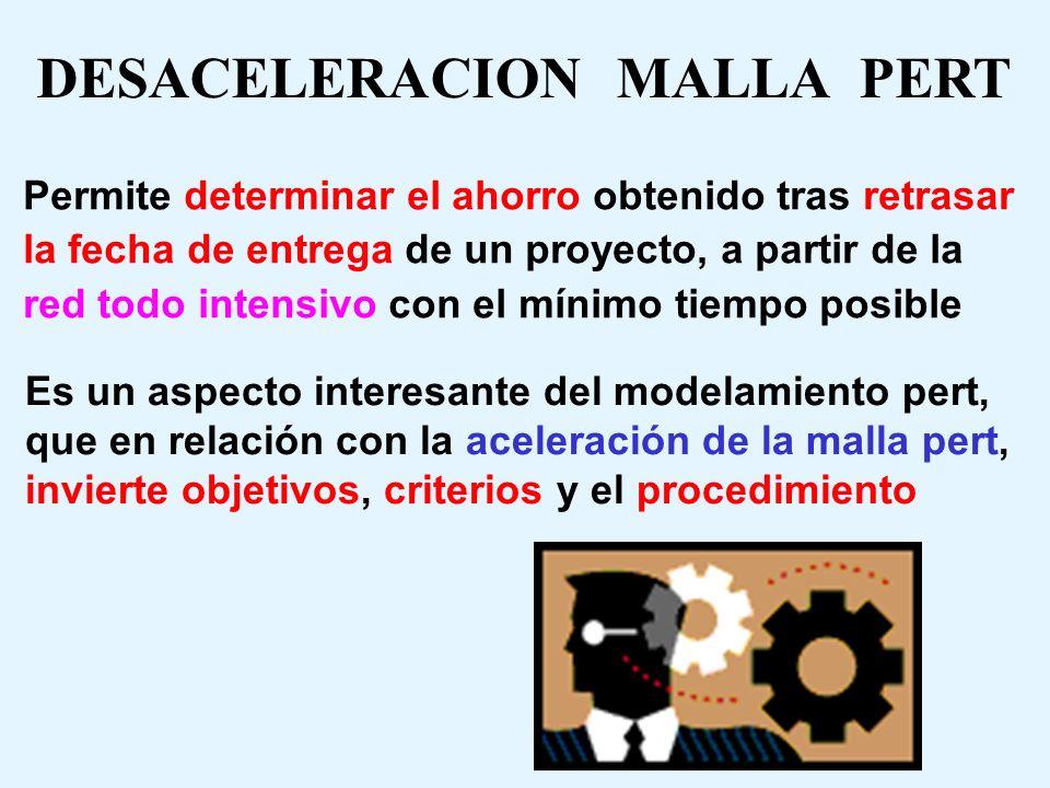 DESACELERACION MALLA PERT