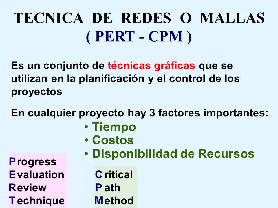 TECNICA DE REDES O MALLAS ( PERT - CPM )