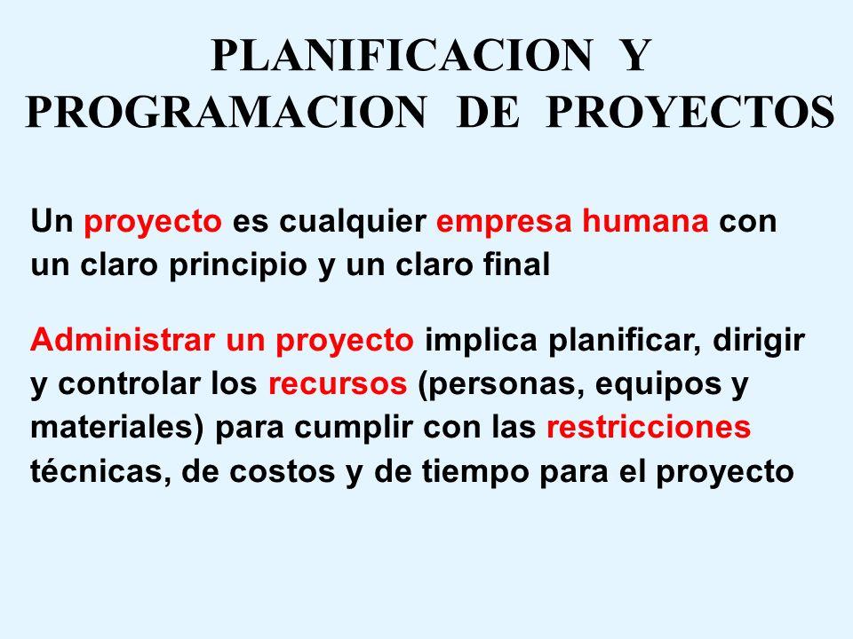 PLANIFICACION Y PROGRAMACION DE PROYECTOS